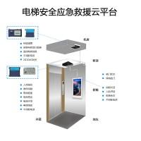 电梯安全应急救援云平台、电梯物联网整套解决方案、电梯联网